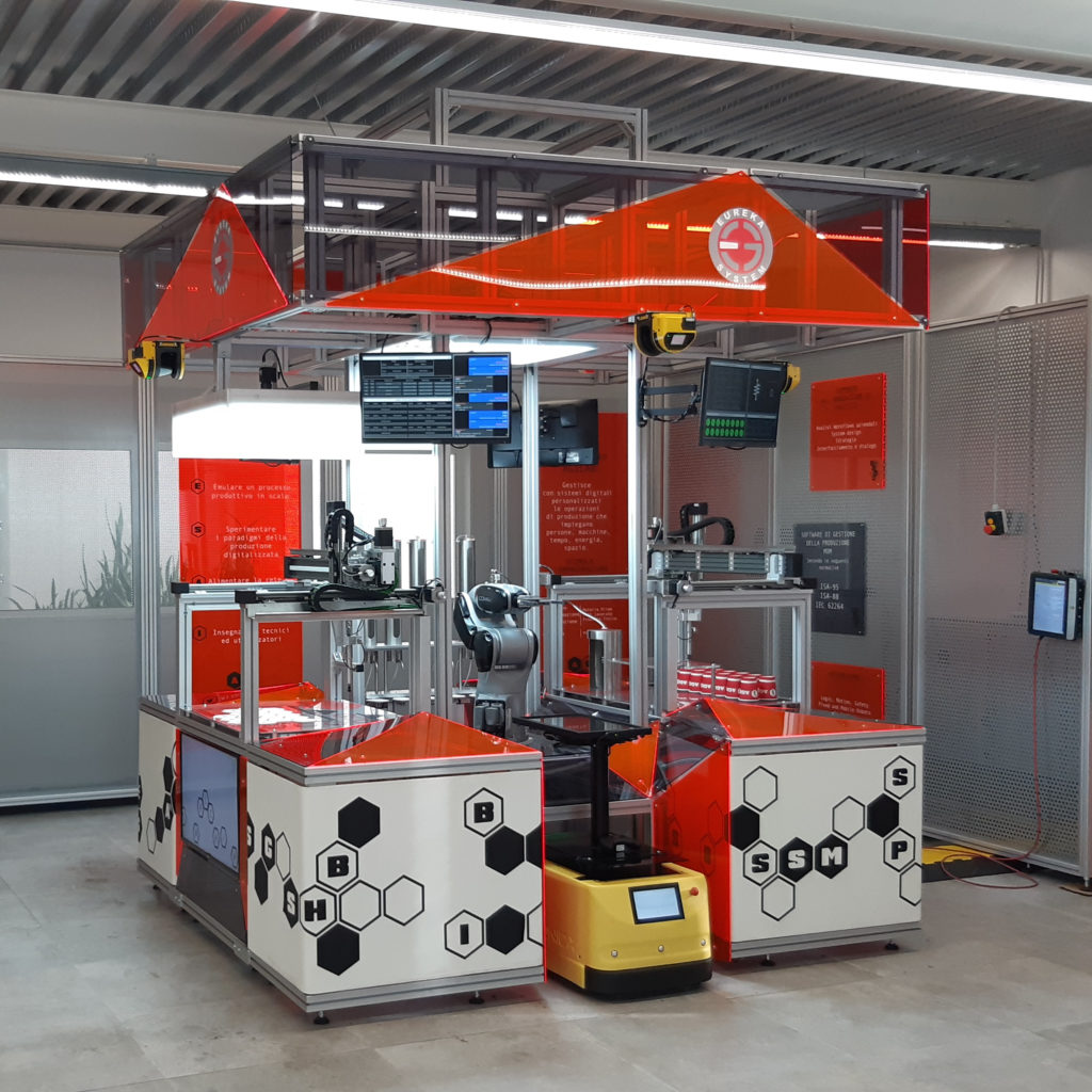 AgiLAB laboratory for Industry 4.0